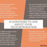 15 questions to ask